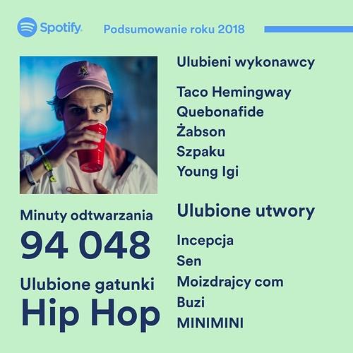 MySpotifyWrapped2018